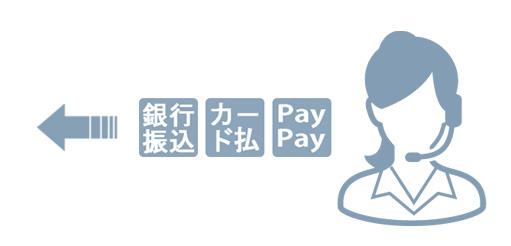 オンライン鑑定の方へは、あわせて「お支払い方法」をご案内します。(対面鑑定の方は当日お支払いください)