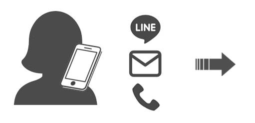 ご予約方法は3つ。LINE・メール・電話よりご予約いただけます。占い鑑定を希望する日時をお知らせください。
